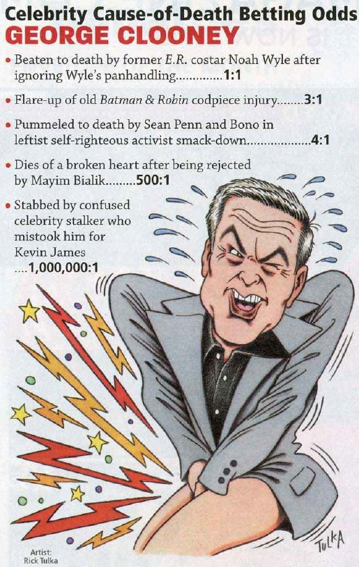 Celebrity Cause-of-Death Betting Odds